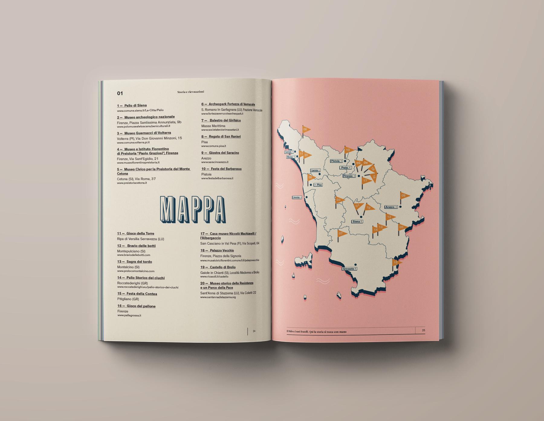Viaggiando, si impara (If you travel, you learn) by Sūqrepubliq - Creative Work - $i