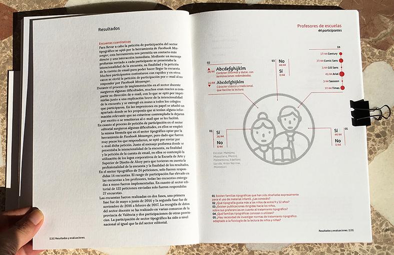 Tipografía para leer by Vanessa - Creative Work - $i