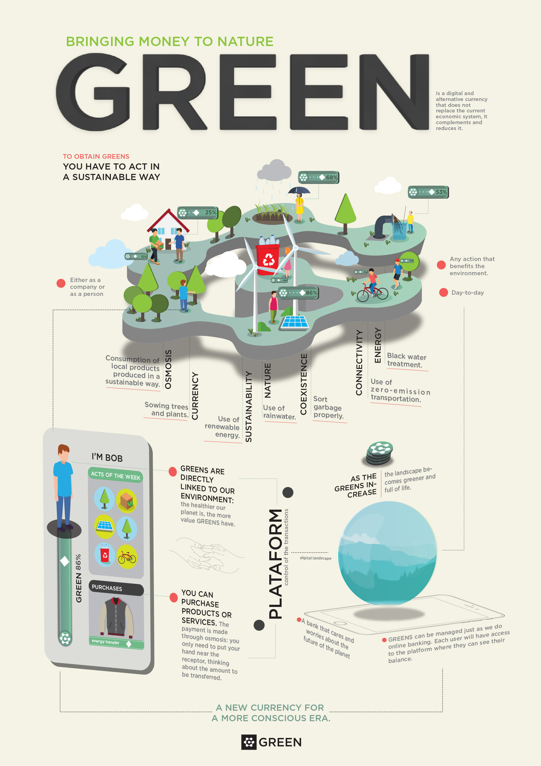 GREEN by Andrea Zalles - Creative Work