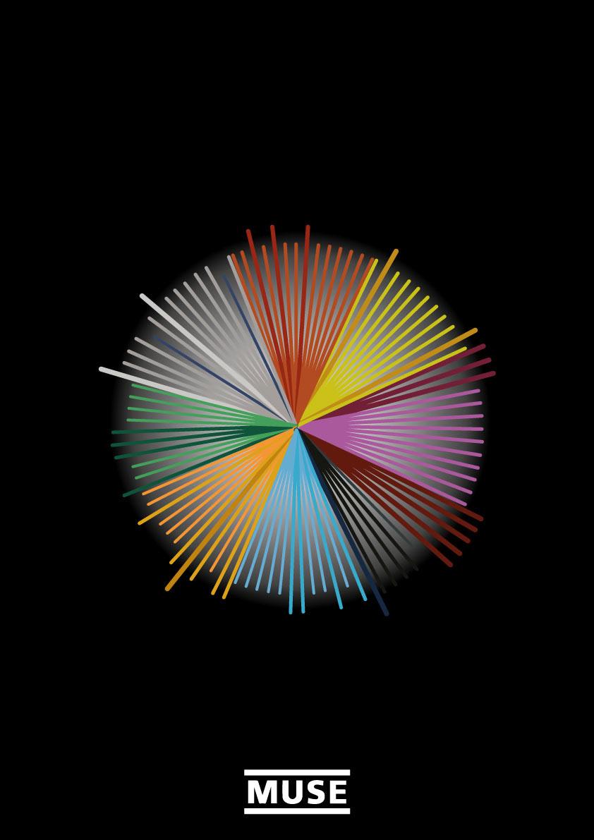 Muse. Una infografía musical by Paula Martín Cimarra - Creative Work