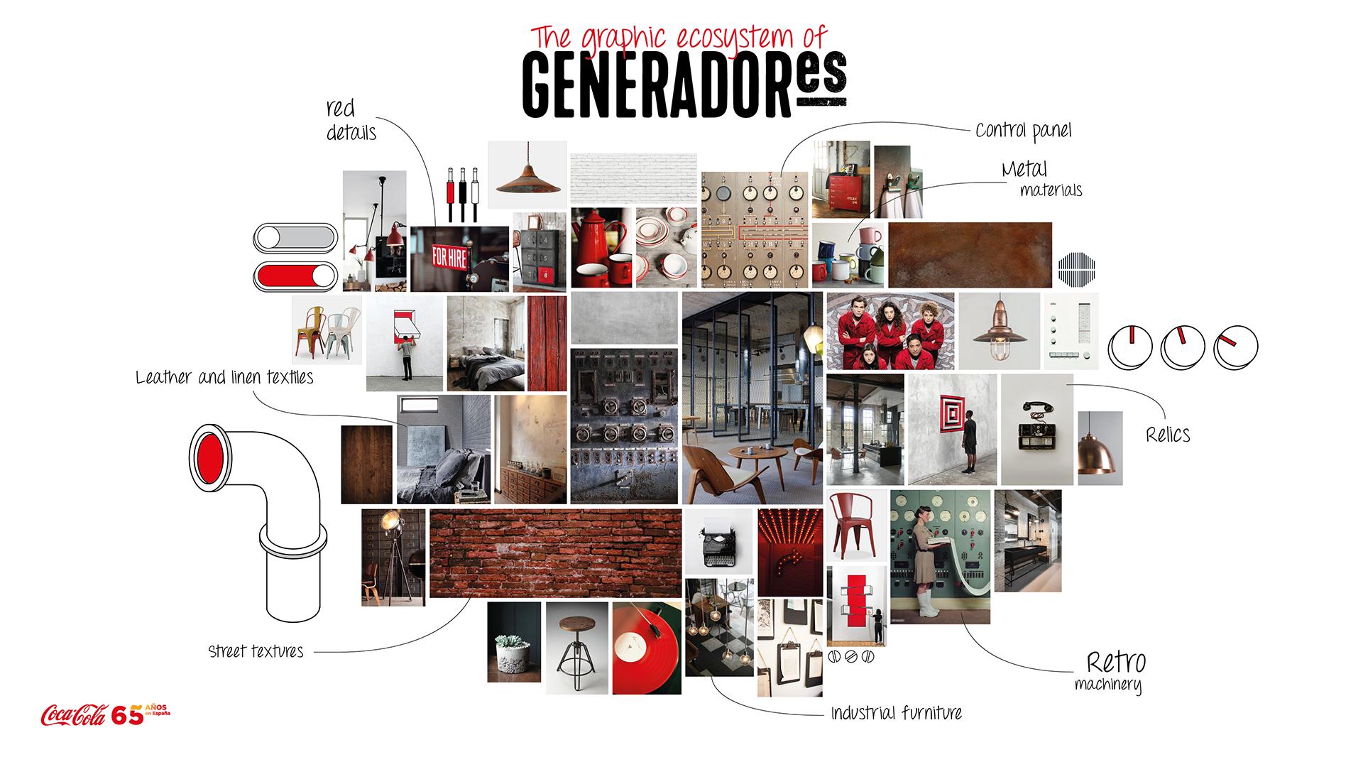 GeneradorES by LLYC - Creative Work - $i