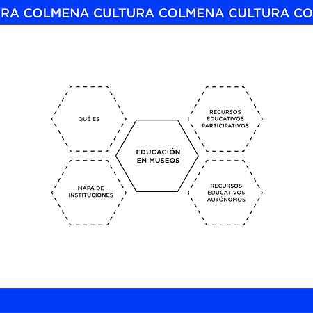 Colmena Cultura