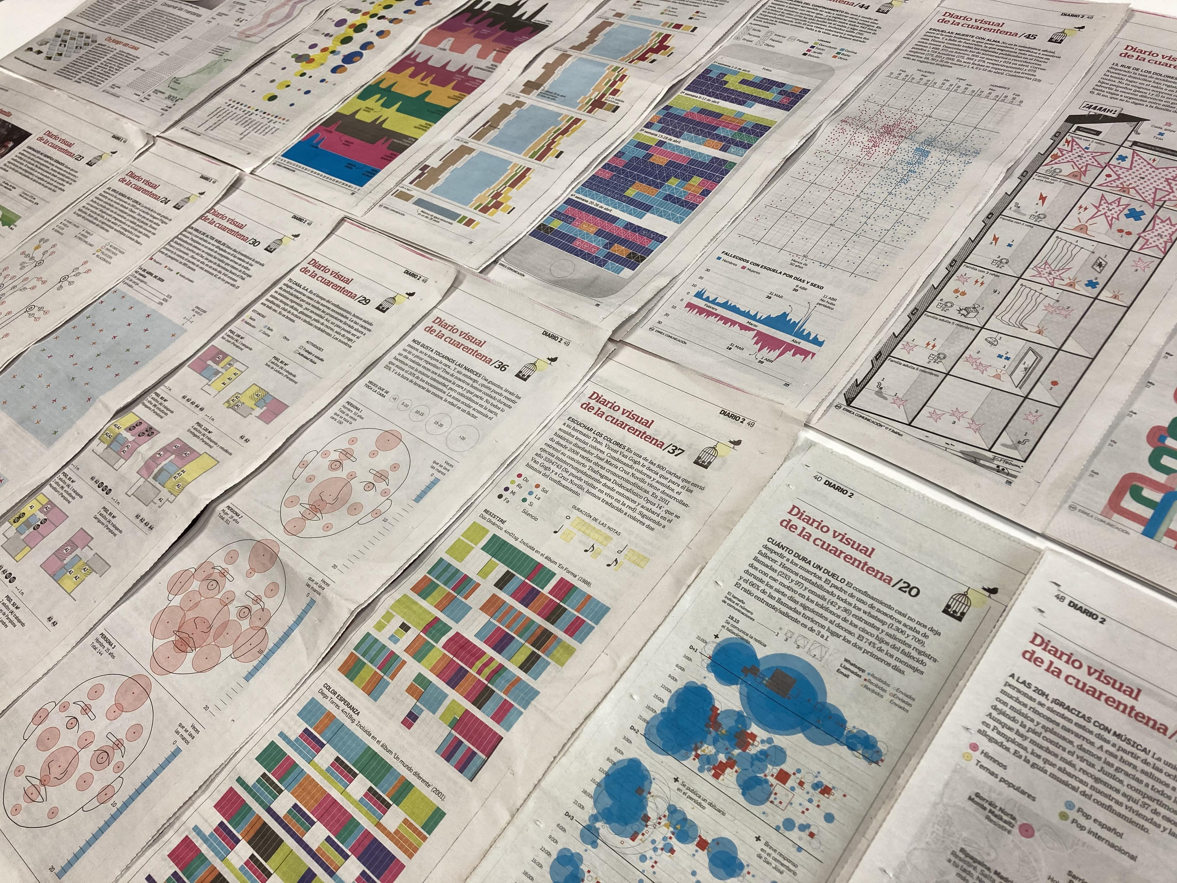 Diario Visual de la Cuarentena by Errea Comunicación - Creative Work - $i